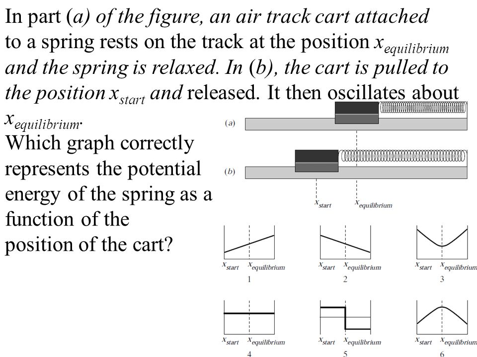 In part (a) of the figure, an air track cart attached