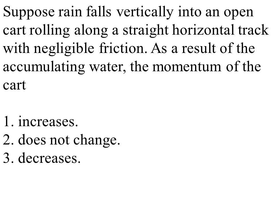 Suppose rain falls vertically into an open