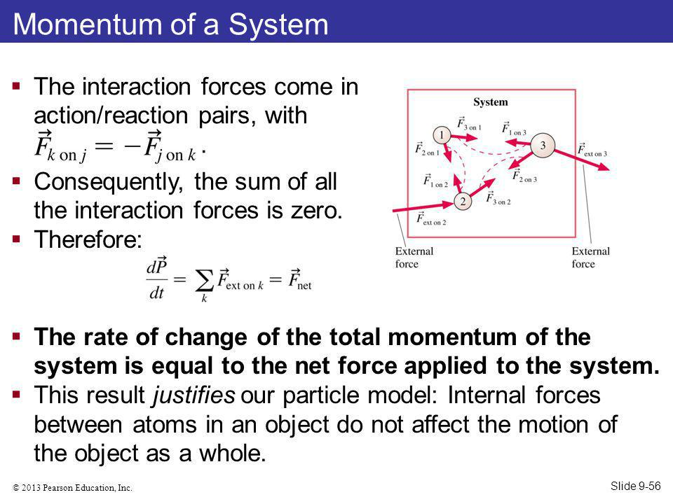Momentum of a System The interaction forces come in action/reaction pairs, with. . Consequently, the sum of all the interaction forces is zero.