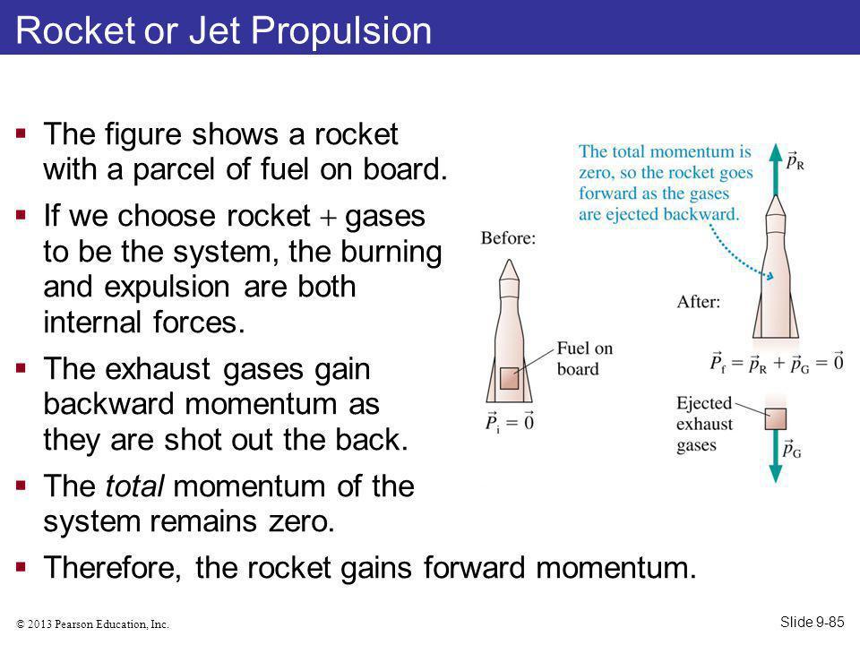 Rocket or Jet Propulsion