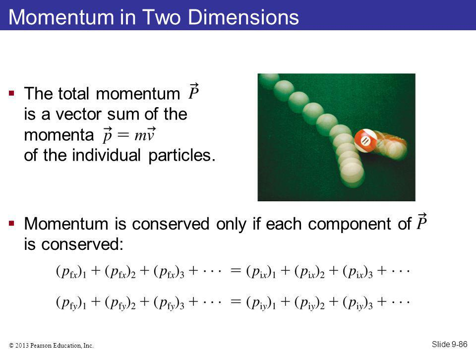 Momentum in Two Dimensions