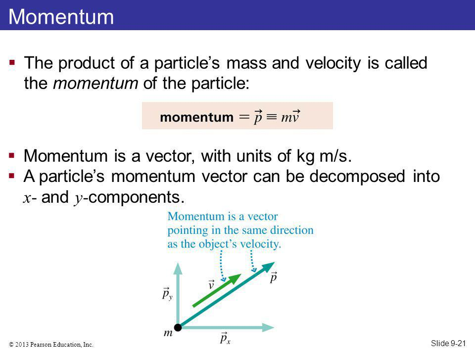 Momentum The product of a particle's mass and velocity is called the momentum of the particle: Momentum is a vector, with units of kg m/s.
