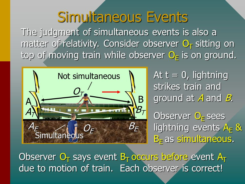 Simultaneous Events