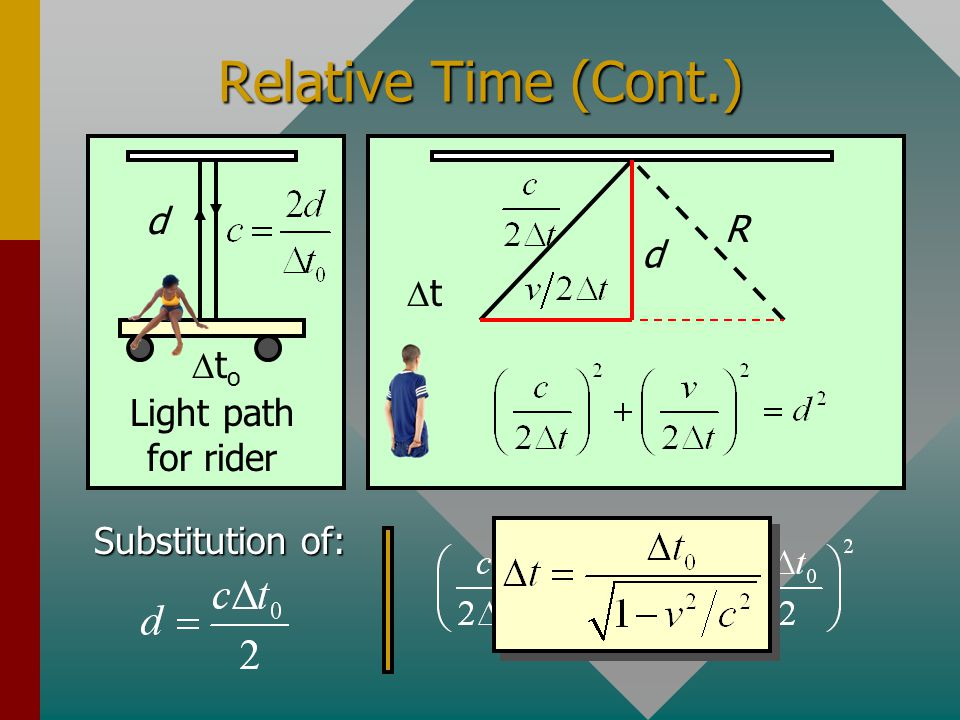 Relative Time (Cont.) Light path for rider d Dto R Dt Substitution of: