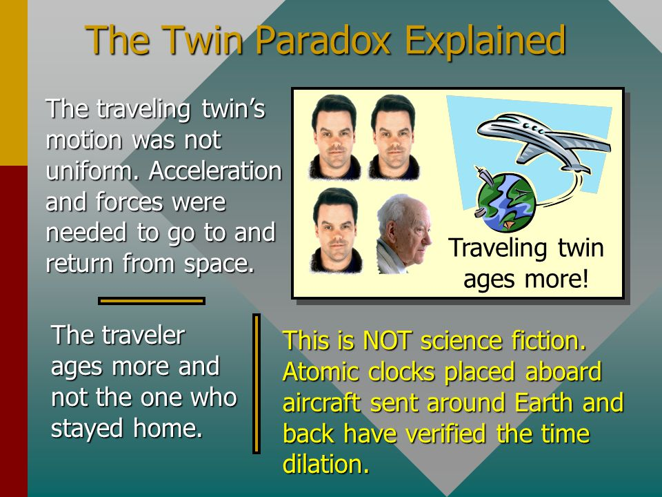 The Twin Paradox Explained