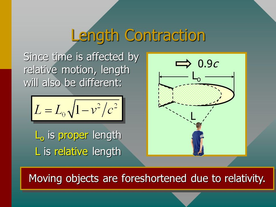 Moving objects are foreshortened due to relativity.
