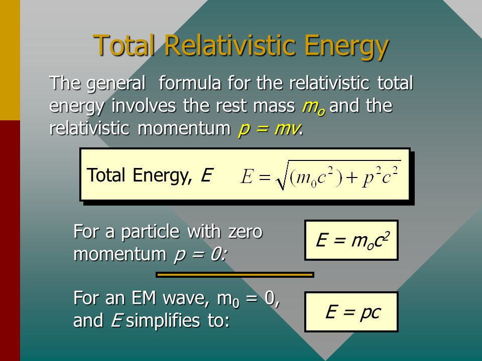 Total Relativistic Energy