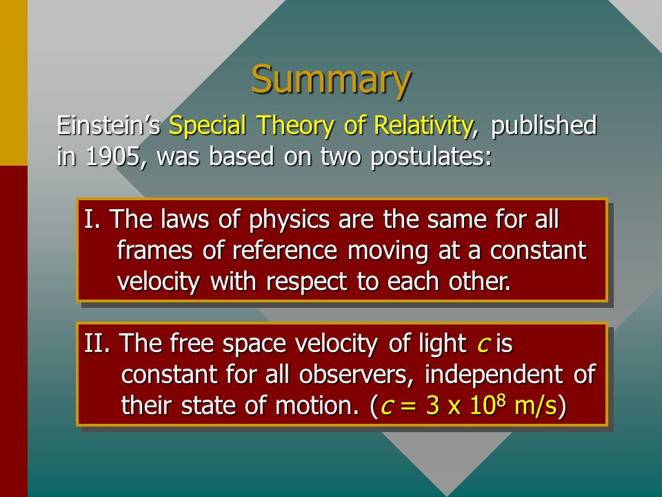 Summary Einstein's Special Theory of Relativity, published in 1905, was based on two postulates: