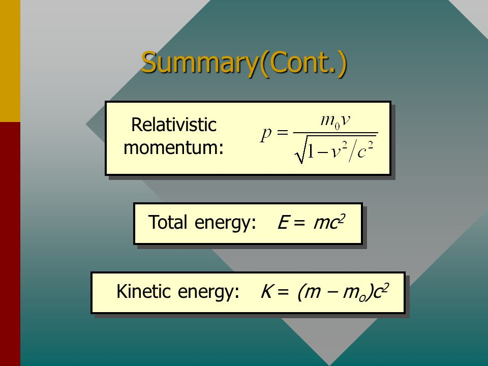 Summary(Cont.) Relativistic momentum: Total energy: E = mc2