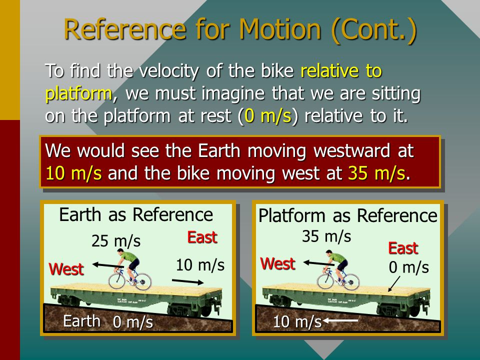 Reference for Motion (Cont.)