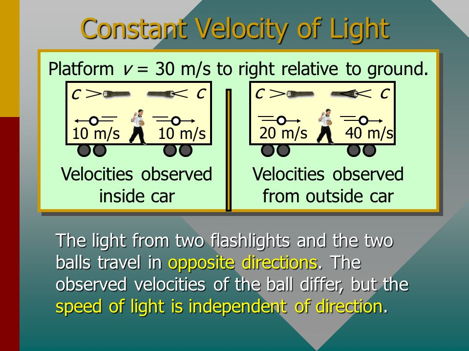 Constant Velocity of Light