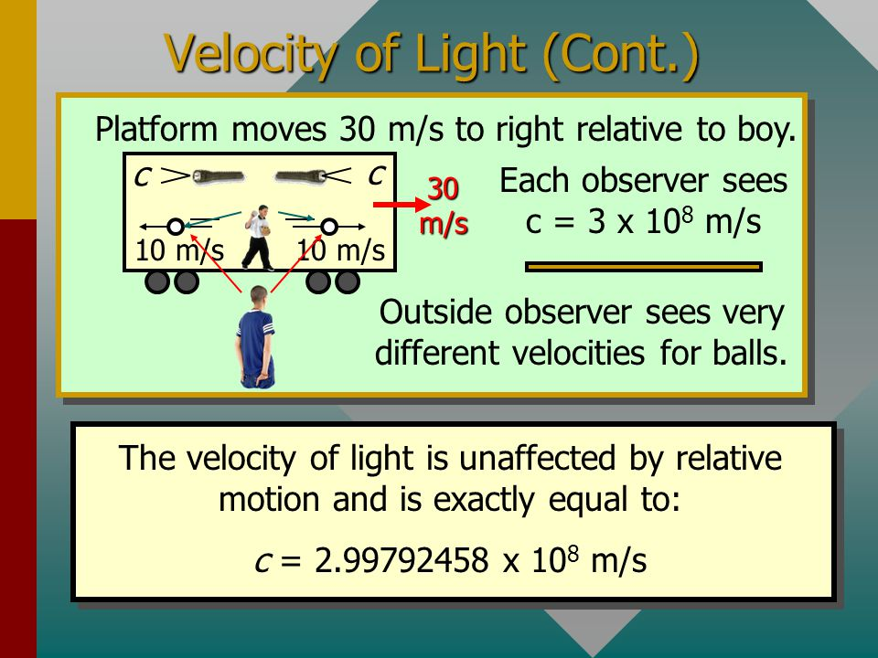 Velocity of Light (Cont.)