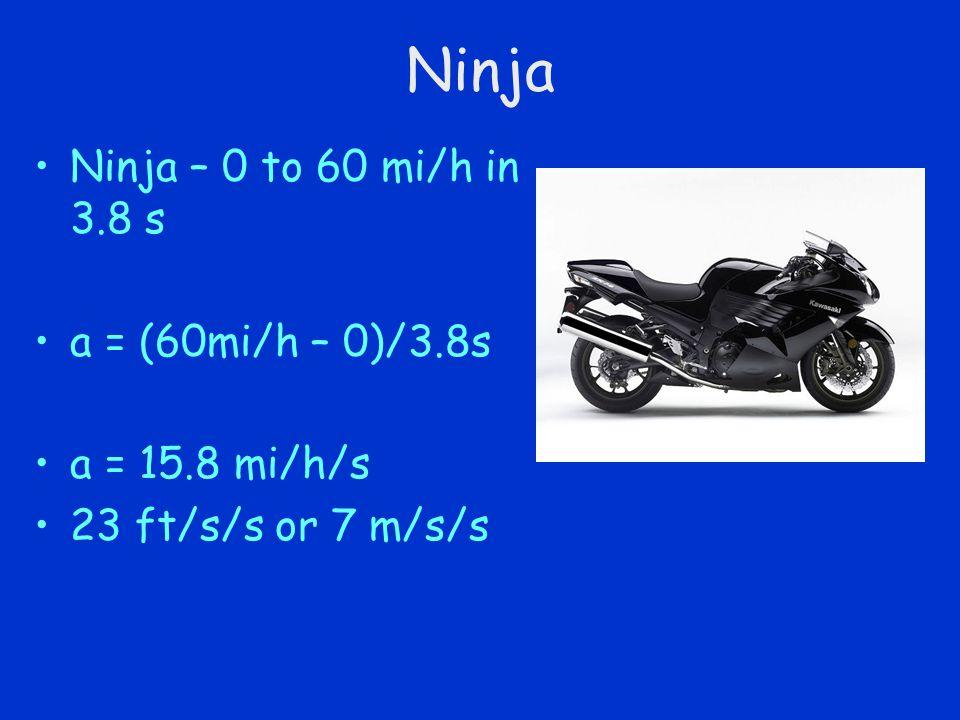 Ninja Ninja – 0 to 60 mi/h in 3.8 s a = (60mi/h – 0)/3.8s