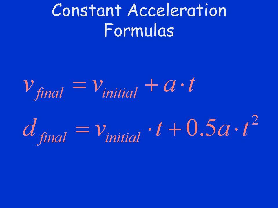 Constant Acceleration Formulas