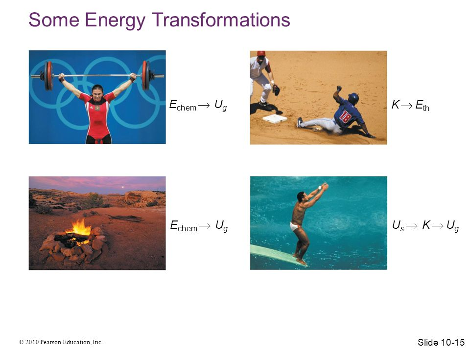 Some Energy Transformations
