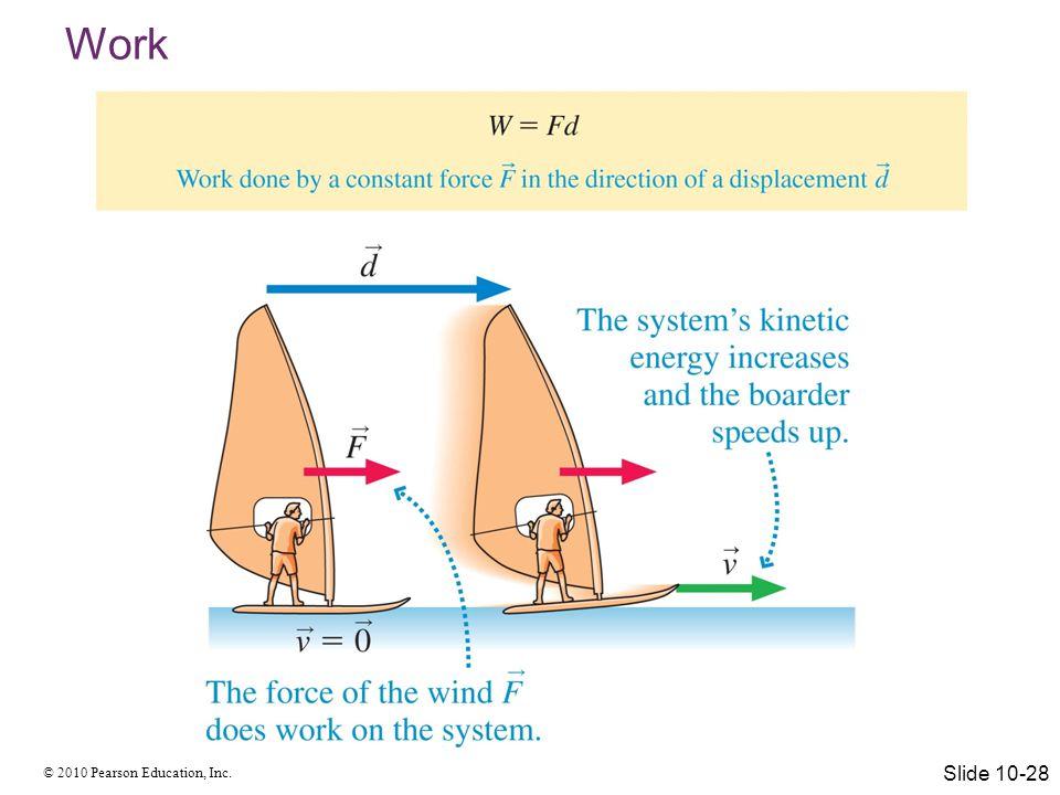 Work Slide 10-28