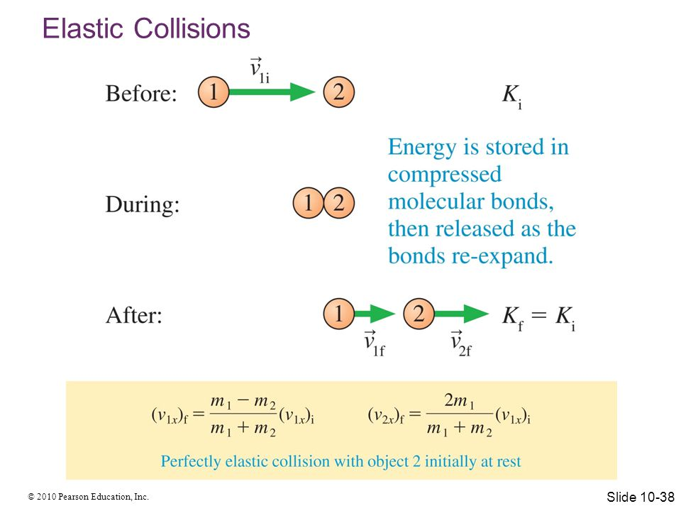 Elastic Collisions Slide 10-38