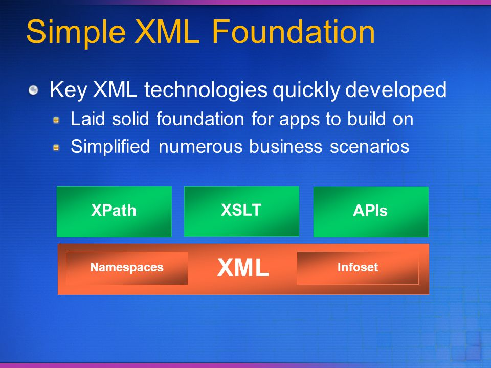 Simple XML Foundation XML Key XML technologies quickly developed