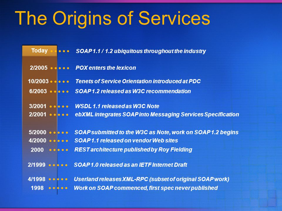 The Origins of Services