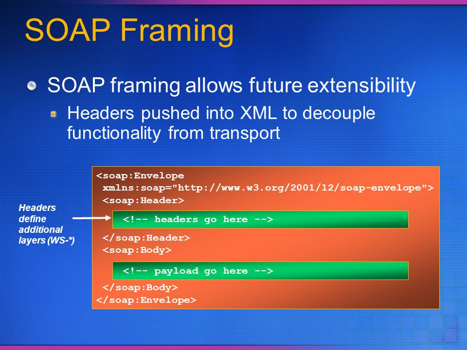 SOAP Framing SOAP framing allows future extensibility
