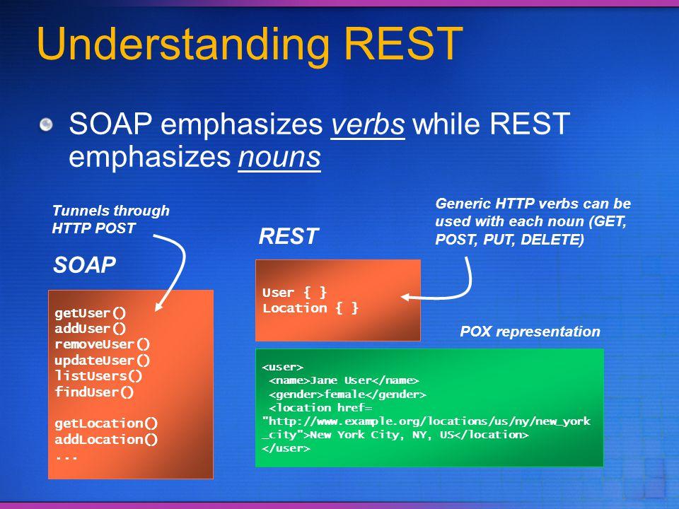 Understanding REST SOAP emphasizes verbs while REST emphasizes nouns