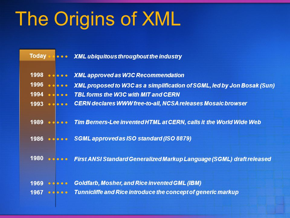 The Origins of XML Today XML ubiquitous throughout the industry 1998