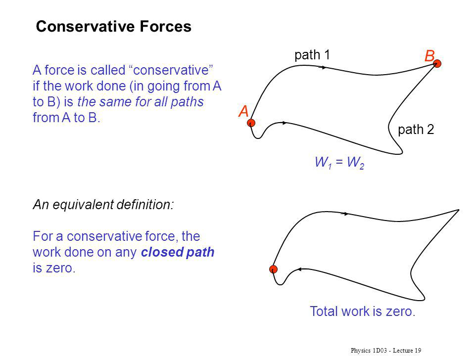 Conservative Forces B A path 1