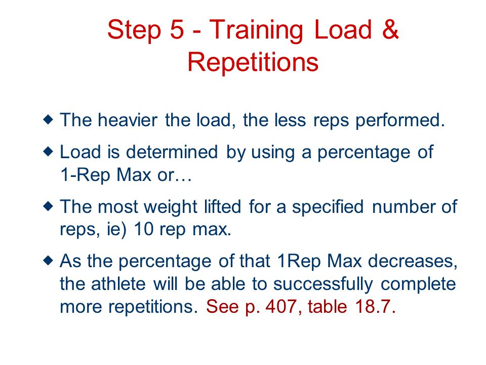 Step 5 - Training Load & Repetitions