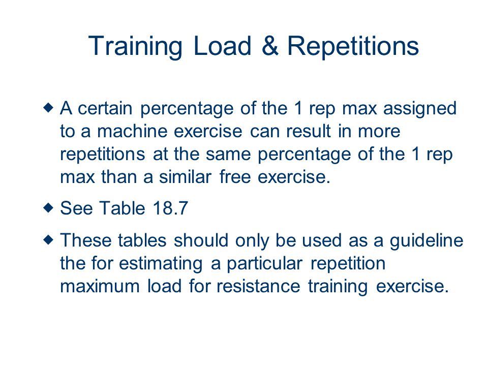 Training Load & Repetitions