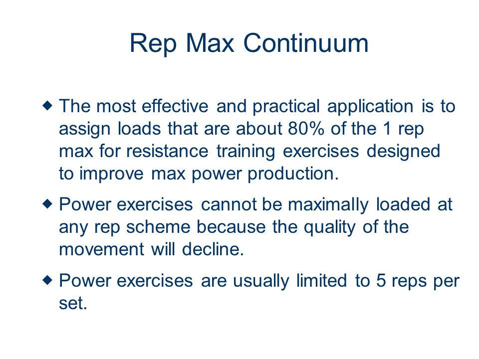 Rep Max Continuum