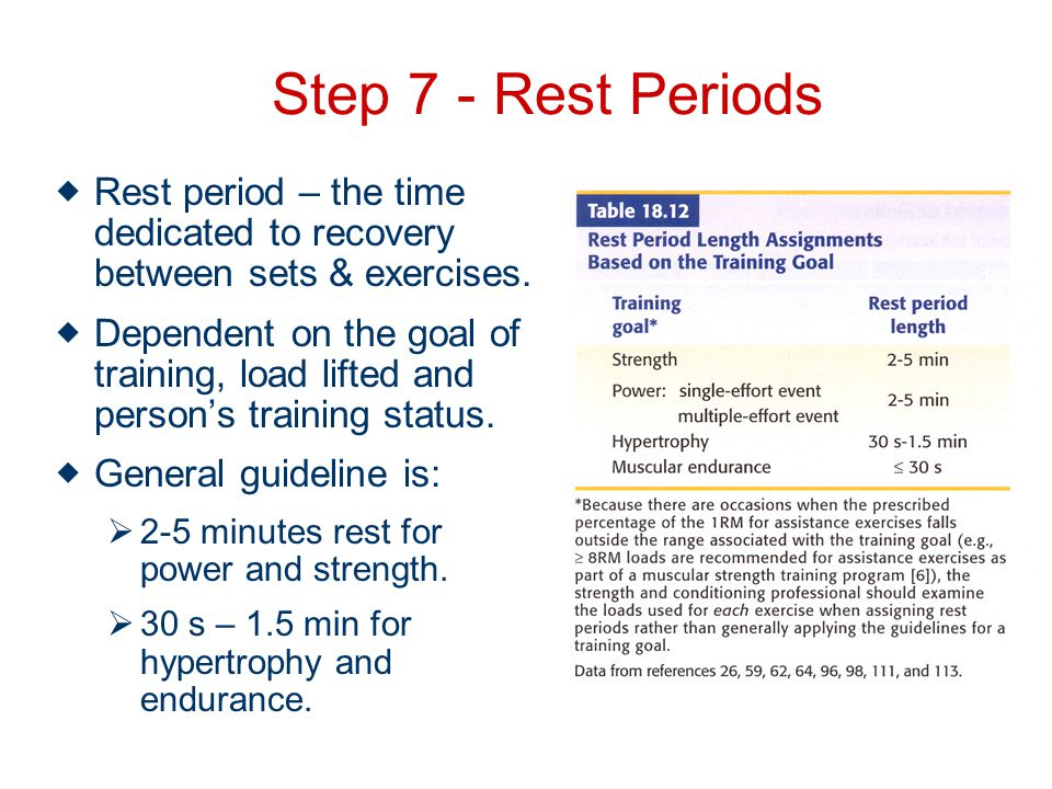 Step 7 - Rest Periods Rest period – the time dedicated to recovery between sets & exercises.