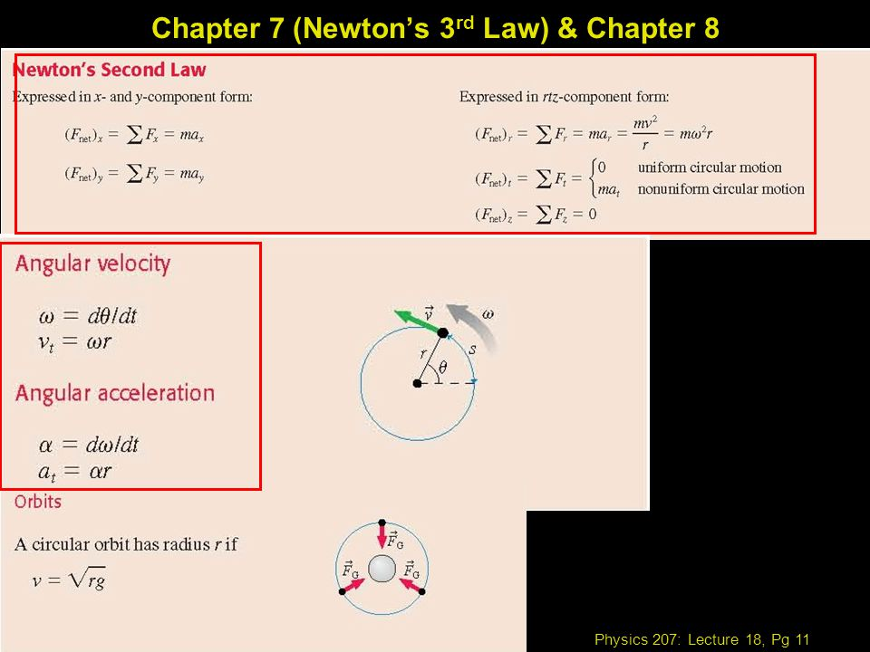 Chapter 7 (Newton's 3rd Law) & Chapter 8