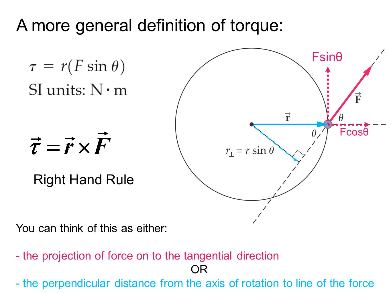 A more general definition of torque: