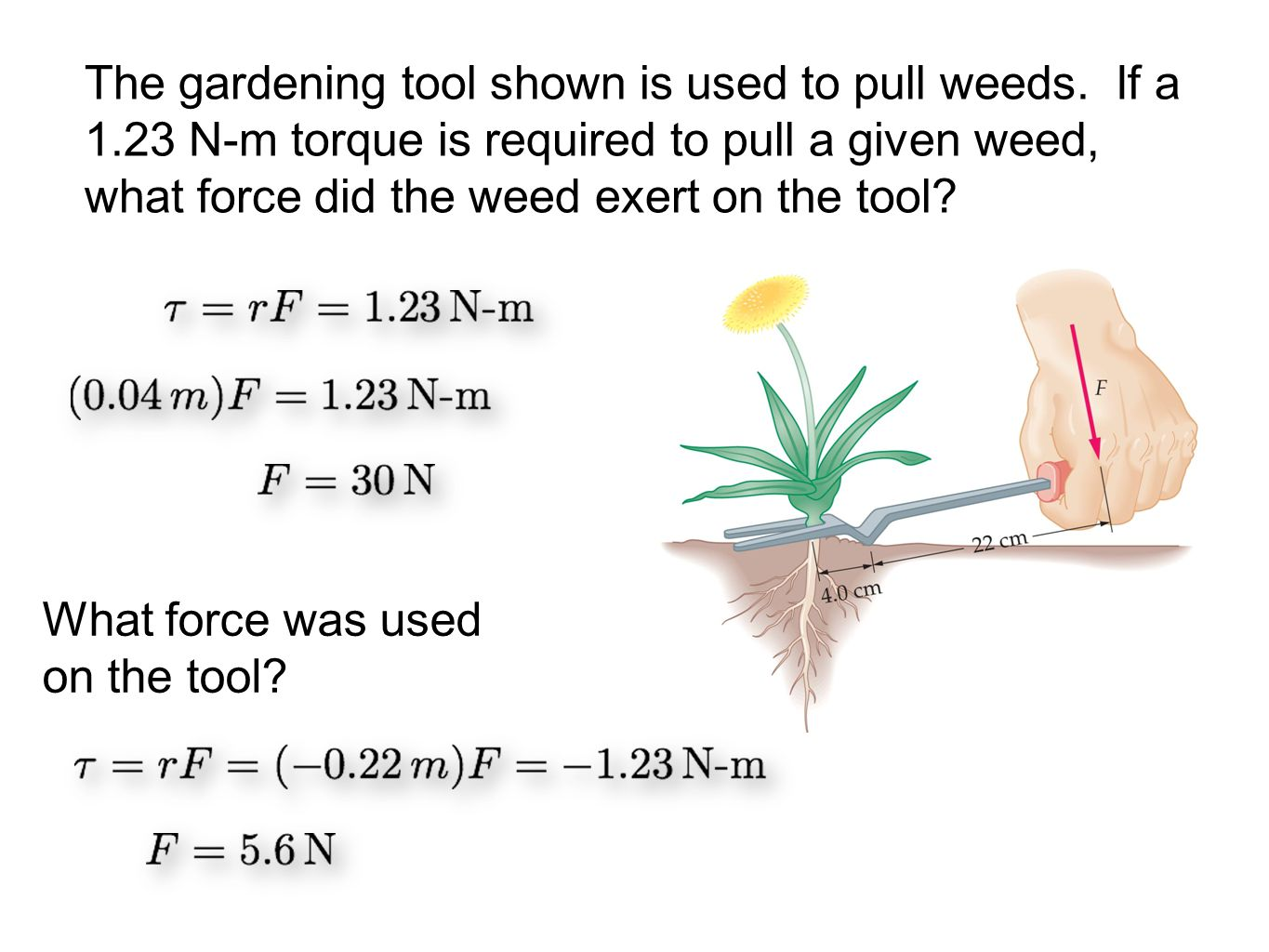 The gardening tool shown is used to pull weeds. If a 1