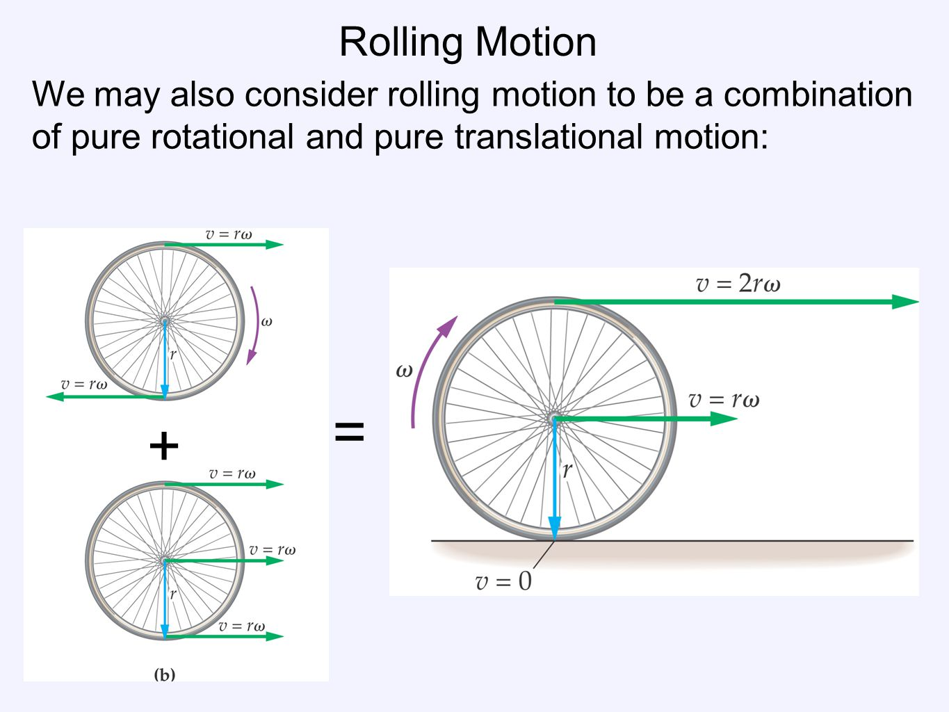 Rolling Motion We may also consider rolling motion to be a combination of pure rotational and pure translational motion: