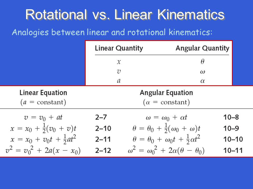 Rotational vs. Linear Kinematics