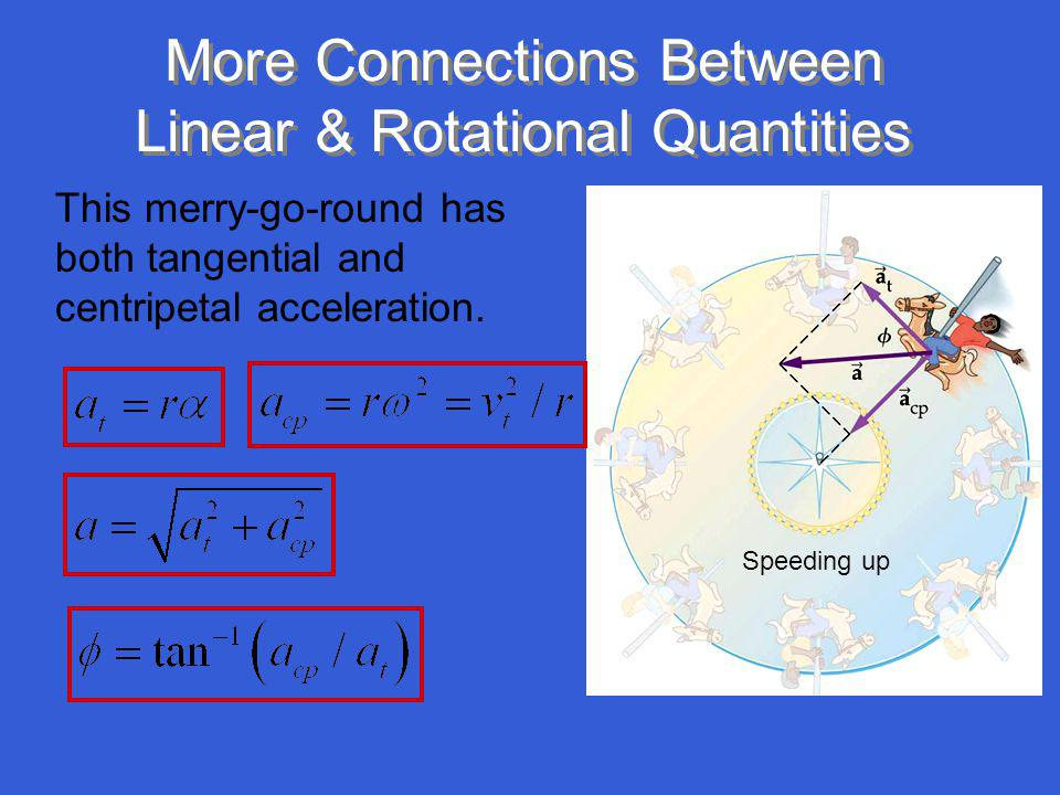 More Connections Between Linear & Rotational Quantities