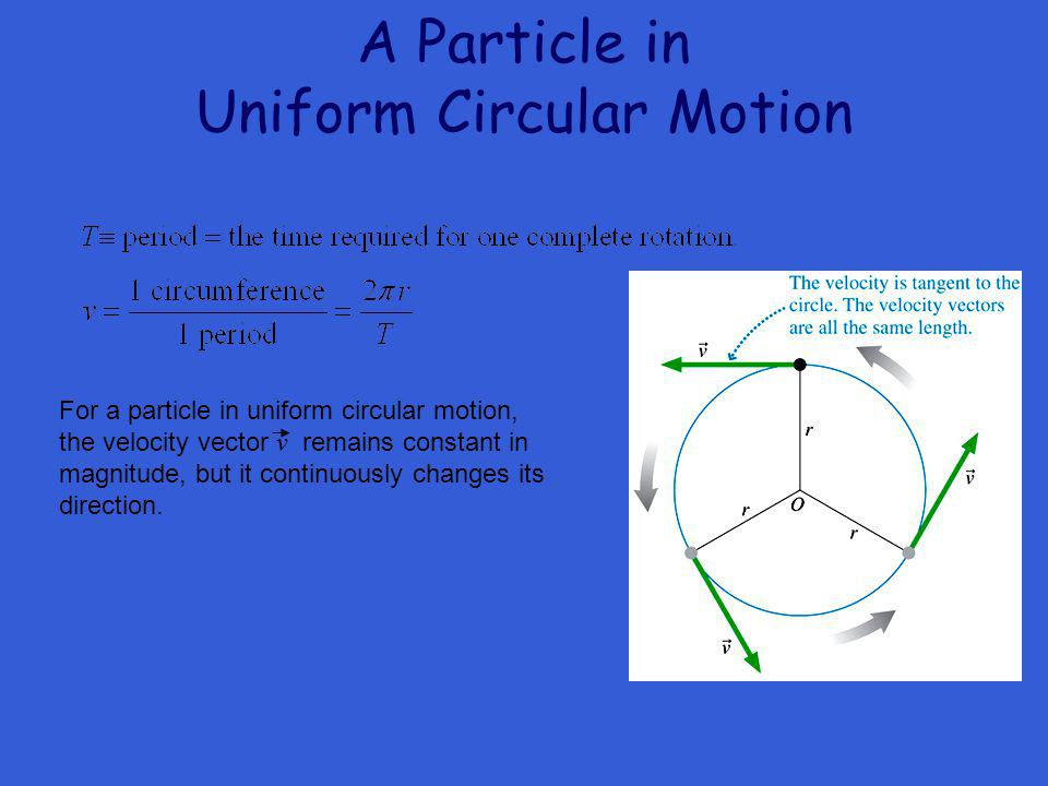 A Particle in Uniform Circular Motion