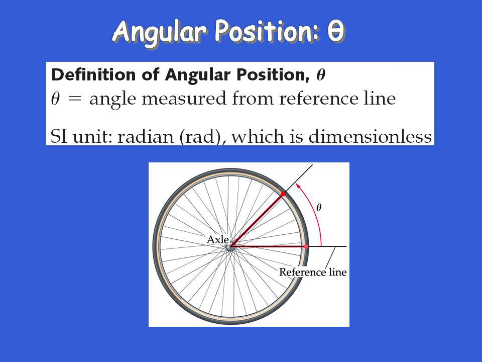 Angular Position: θ