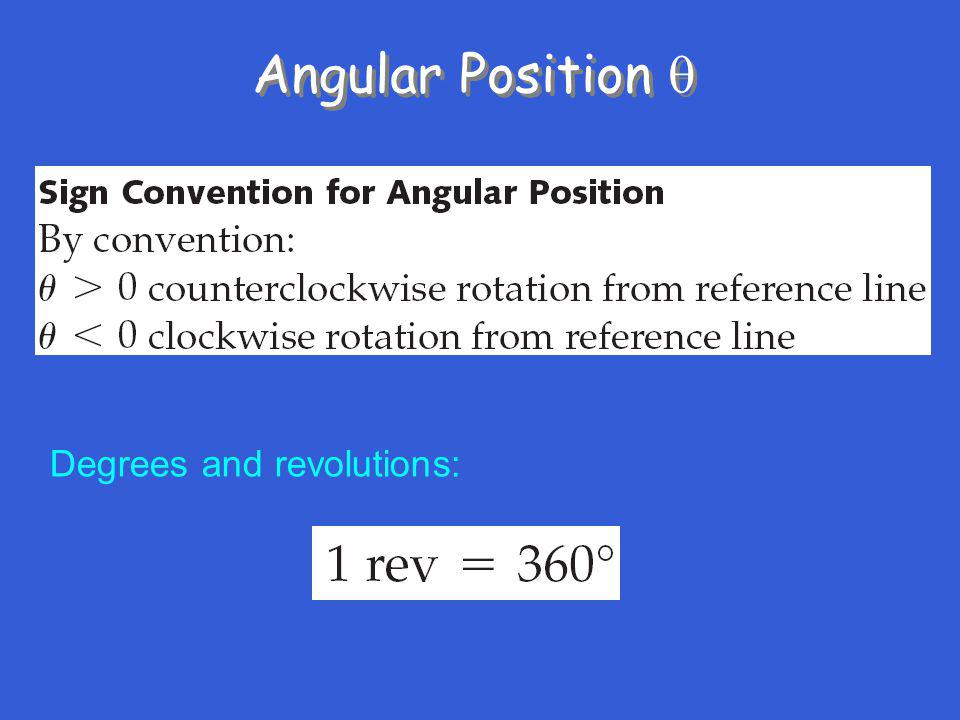 Angular Position q Degrees and revolutions: