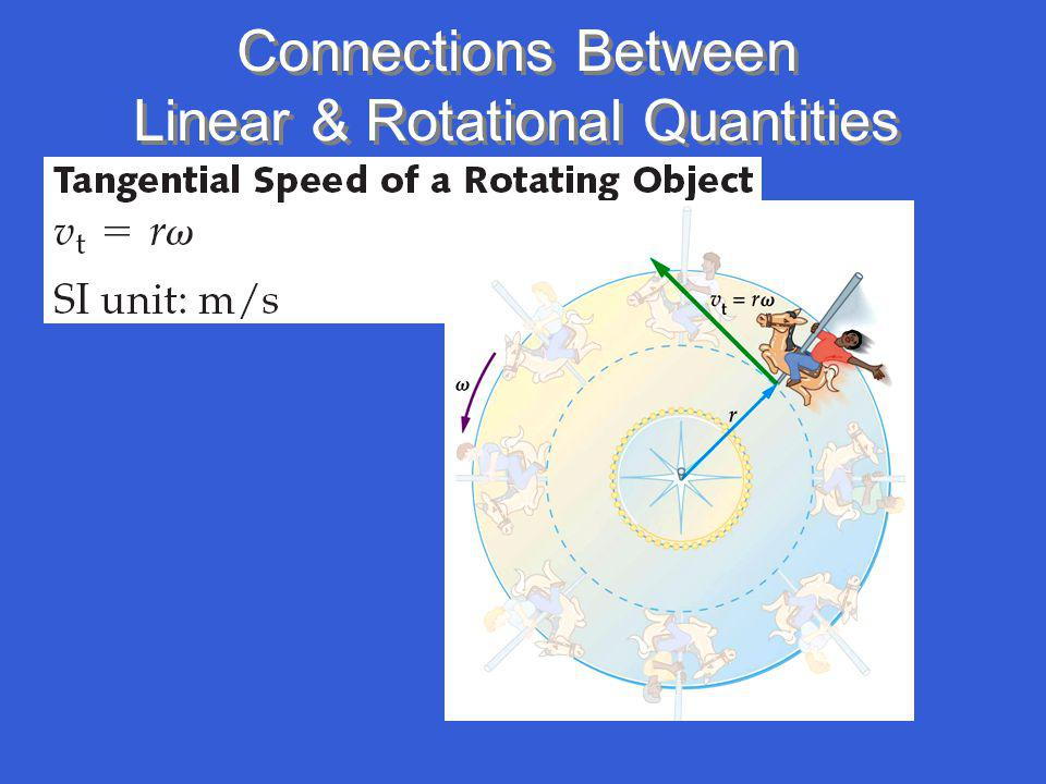 Connections Between Linear & Rotational Quantities