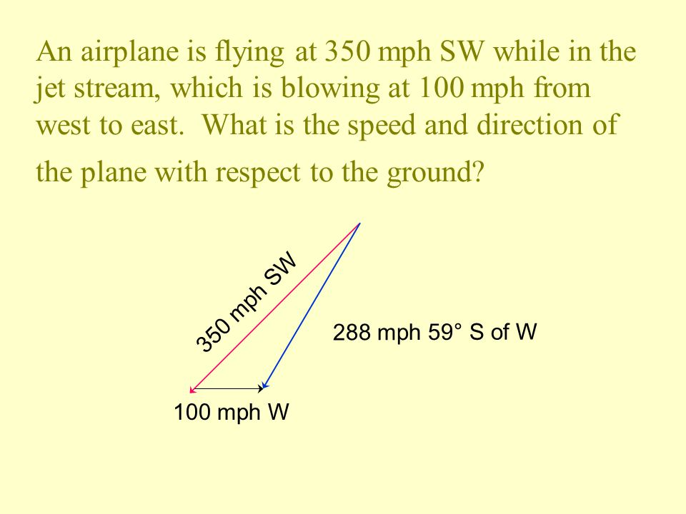 An airplane is flying at 350 mph SW while in the jet stream, which is blowing at 100 mph from west to east. What is the speed and direction of the plane with respect to the ground
