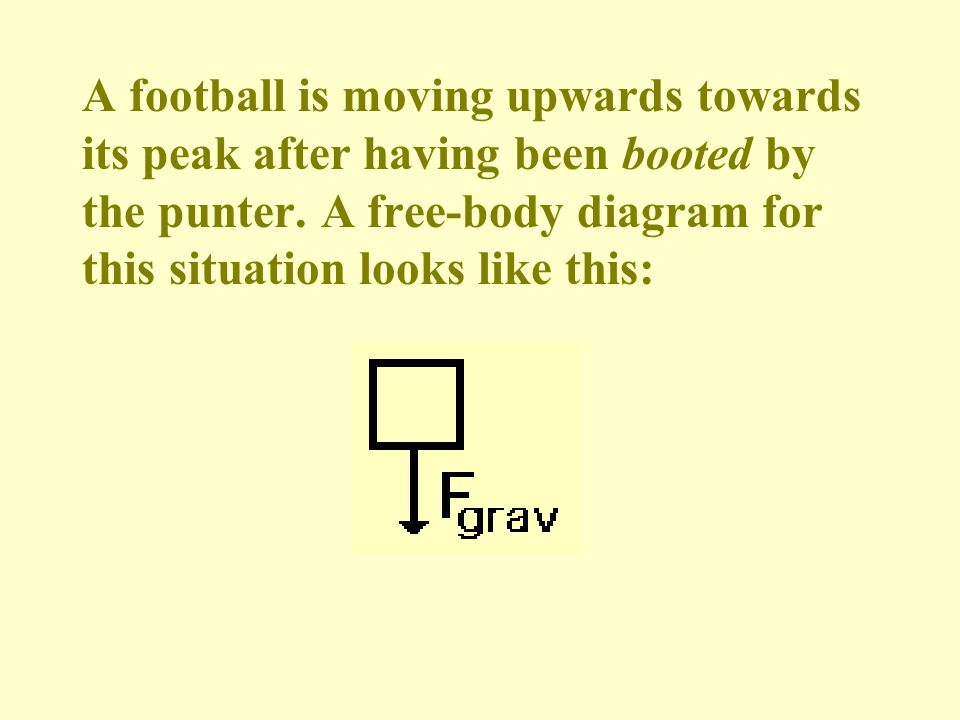 A football is moving upwards towards its peak after having been booted by the punter.