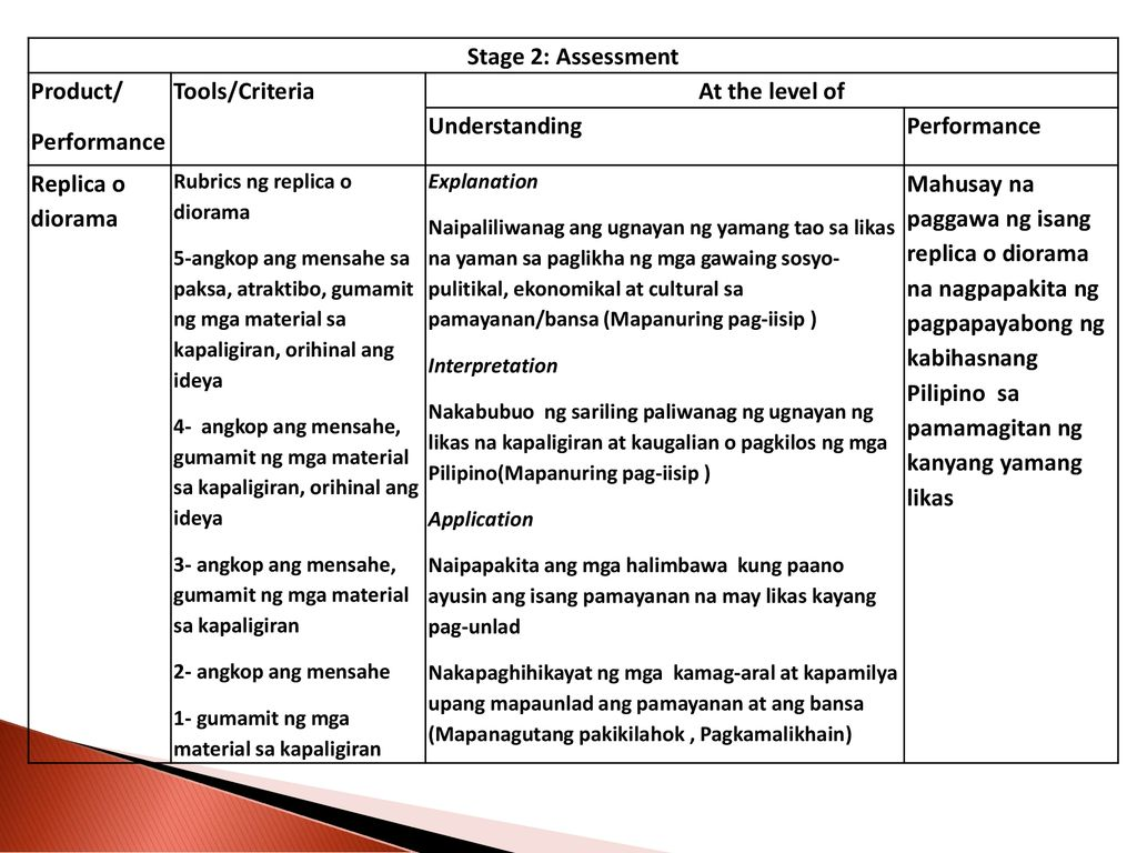 Stage 2: Assessment At the level of