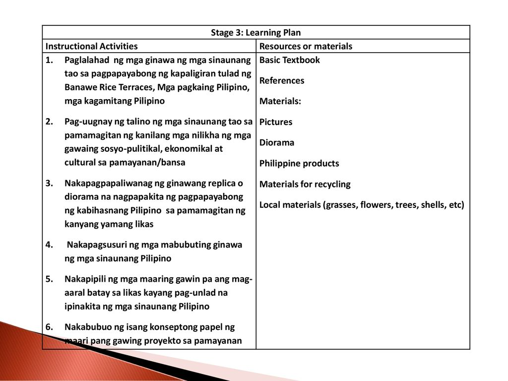 Stage 3: Learning Plan Instructional Activities. Resources or materials.