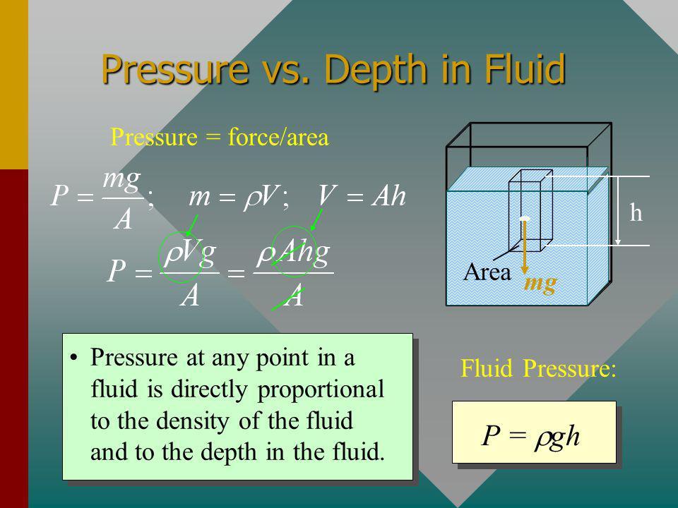 Pressure vs. Depth in Fluid