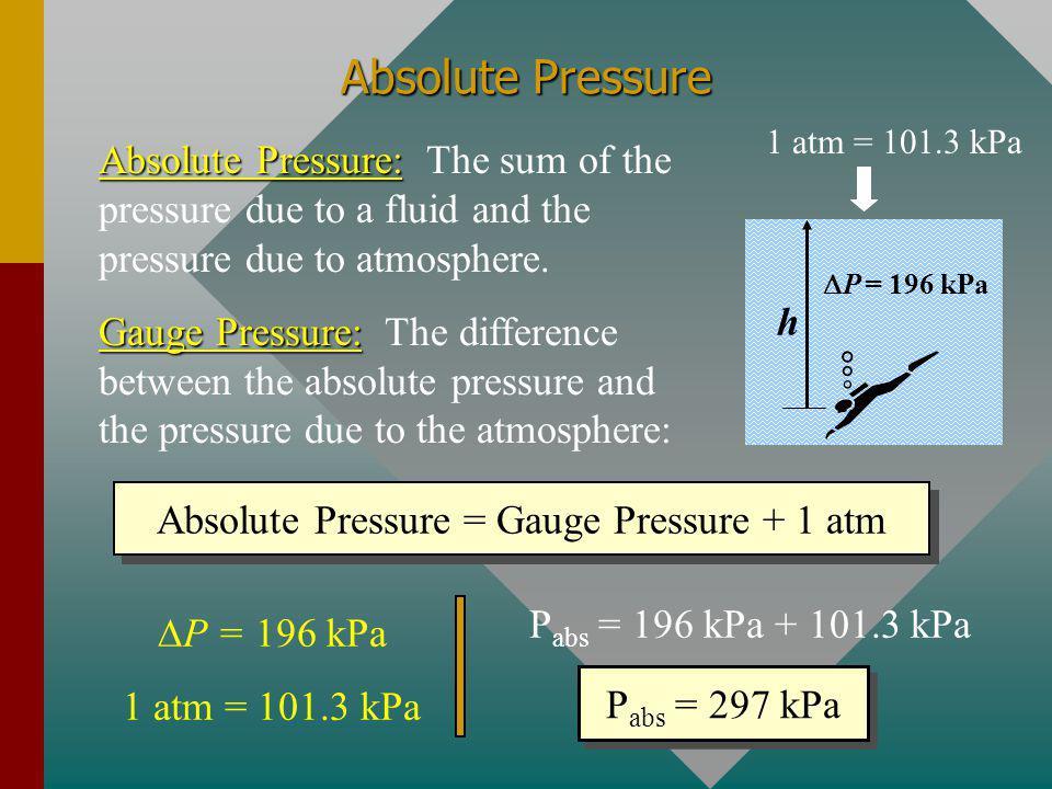 Absolute Pressure = Gauge Pressure + 1 atm