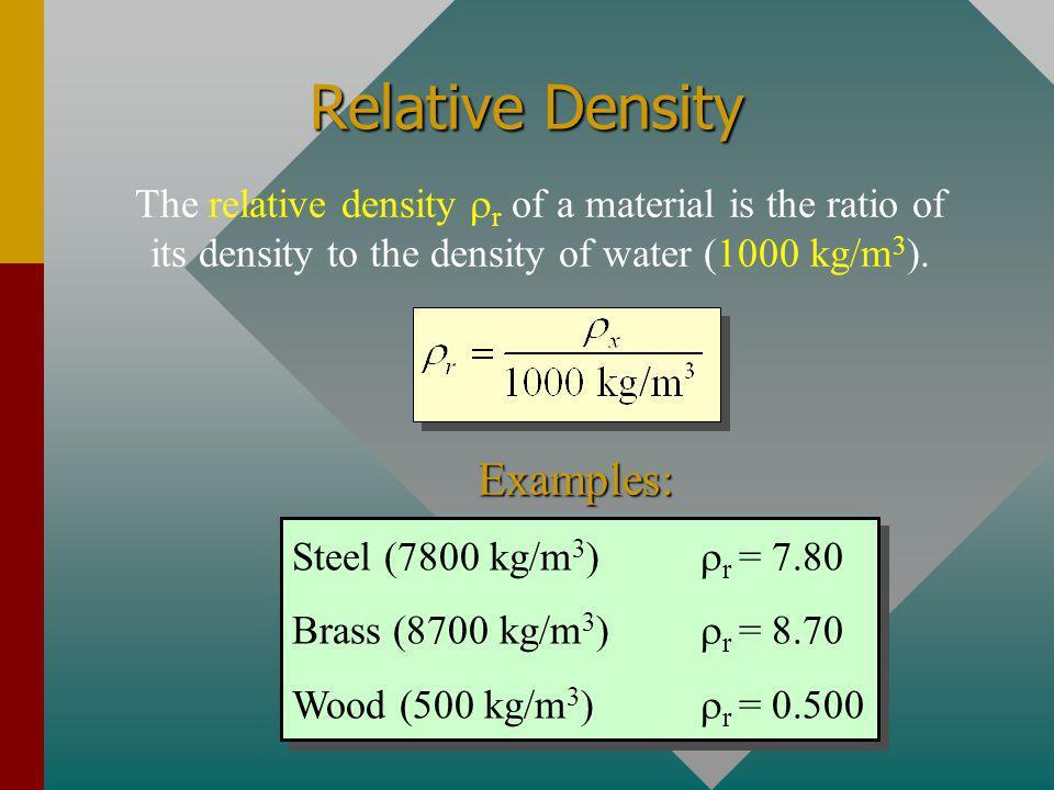 Relative Density Examples: