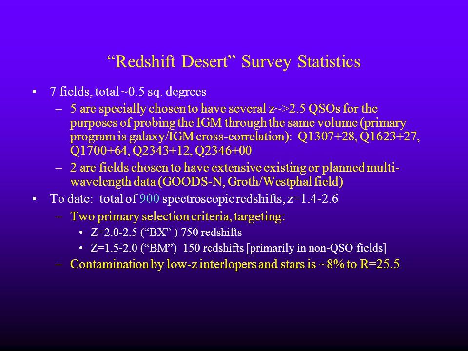 Redshift Desert Survey Statistics