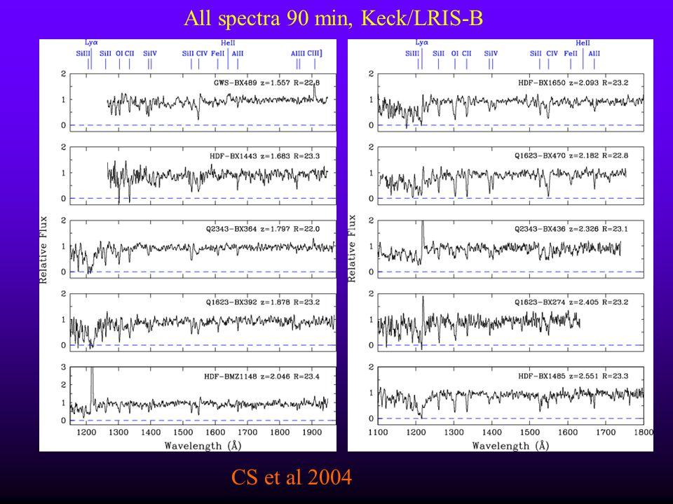 All spectra 90 min, Keck/LRIS-B